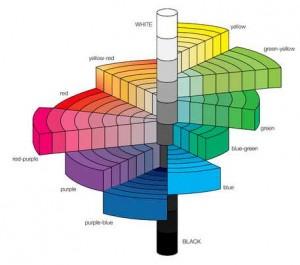 interior design, interior styling, colour consultant